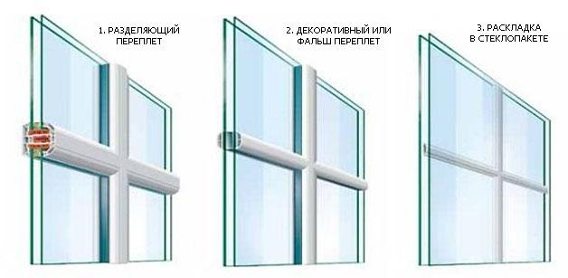 Виды раскладки в стеклопакете