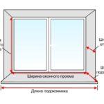 Как замерить окна